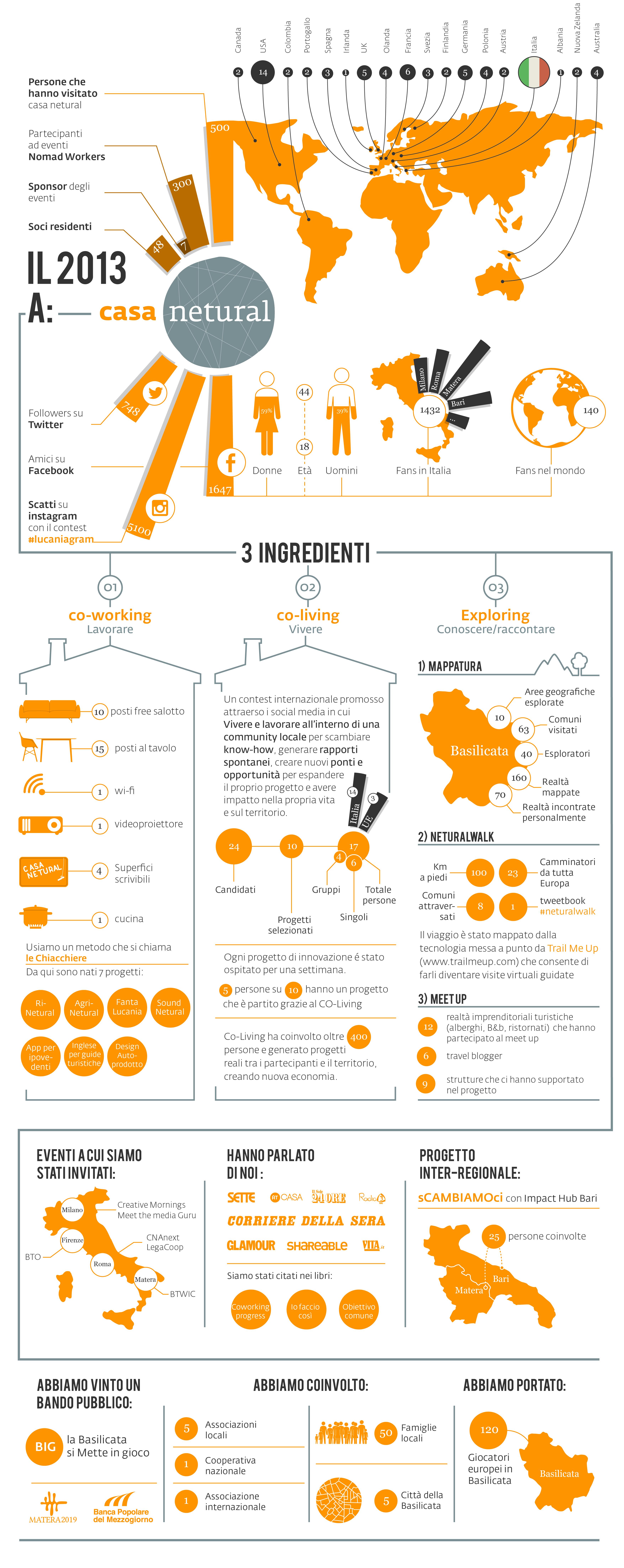 infografica finale-01