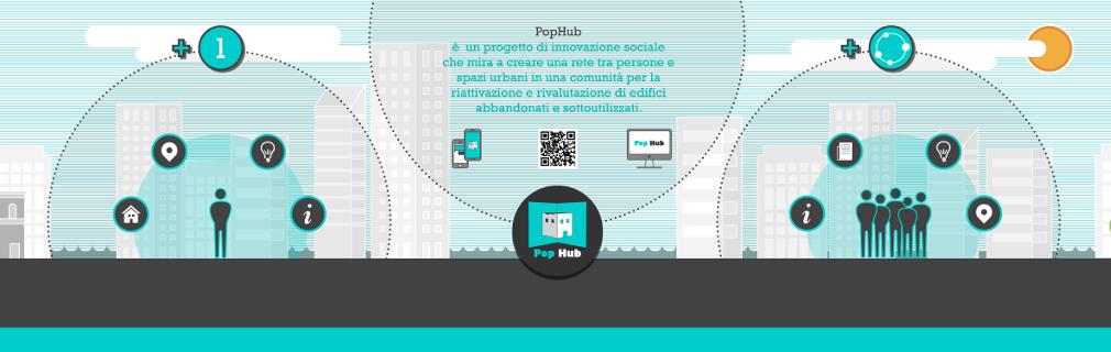 Header_progetto