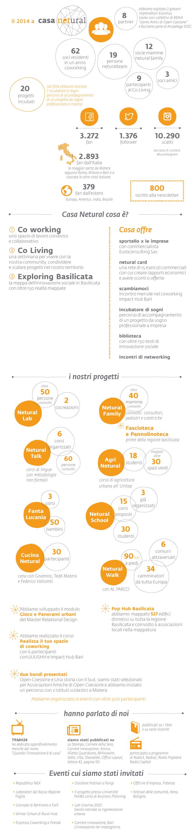 infografica-casa (4)